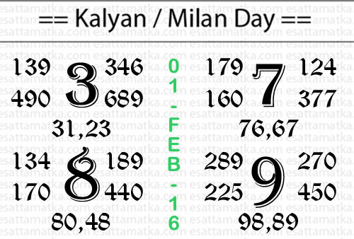 Satta Matka Chart Today For Kalyan Matka Free (01-FEB-2016)