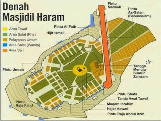 Info Paket Daftar Travel Umroh Surabaya