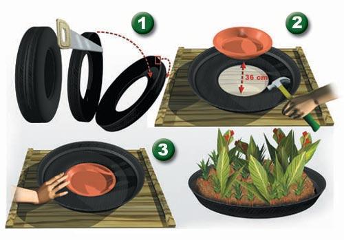 horta e jardim em pneus : horta e jardim em pneus:Enviar por e-mail BlogThis! Compartilhar no Twitter Compartilhar no