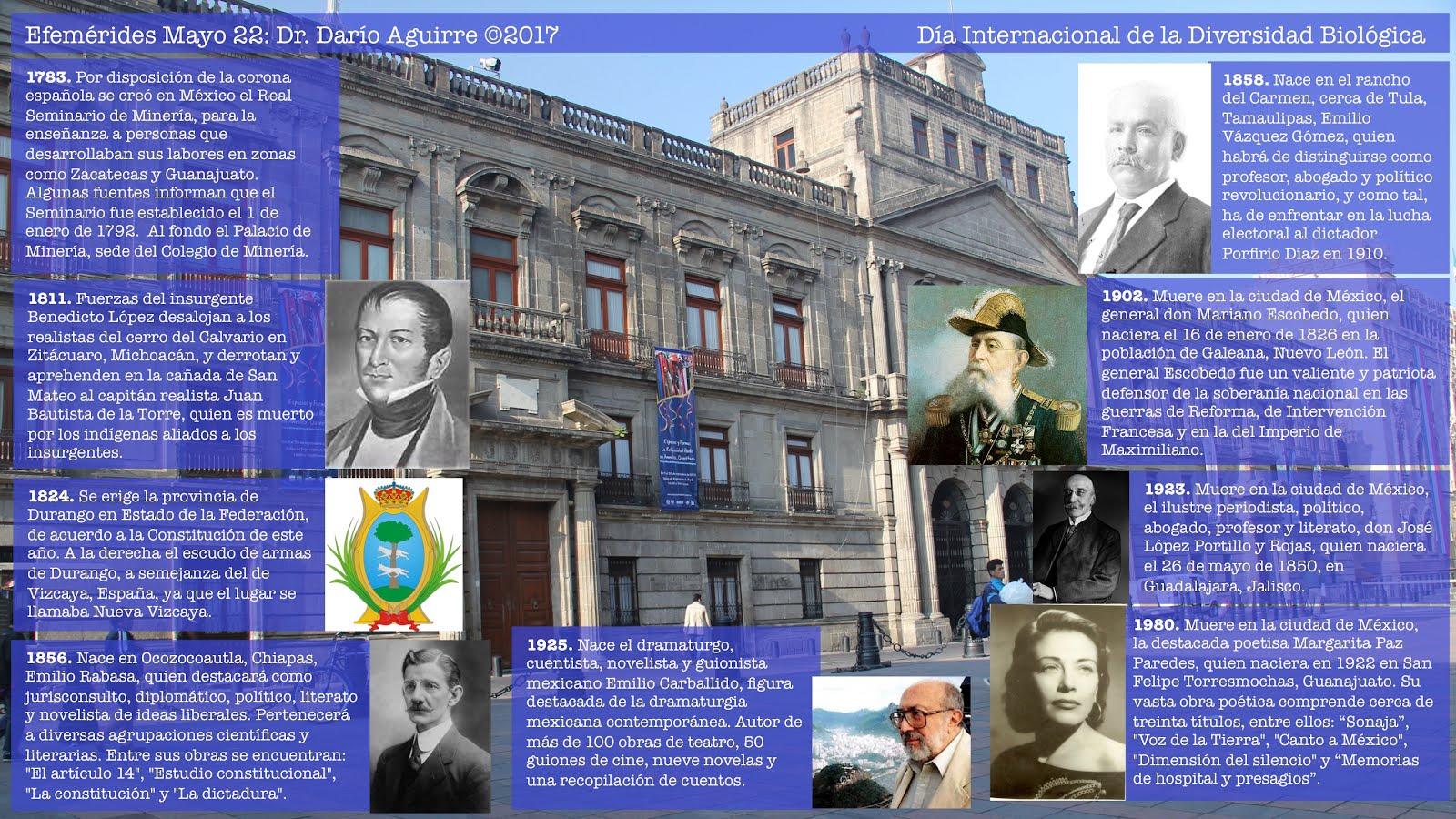 Resumen Grafico De Efemerides Mexicanas Mayo 22