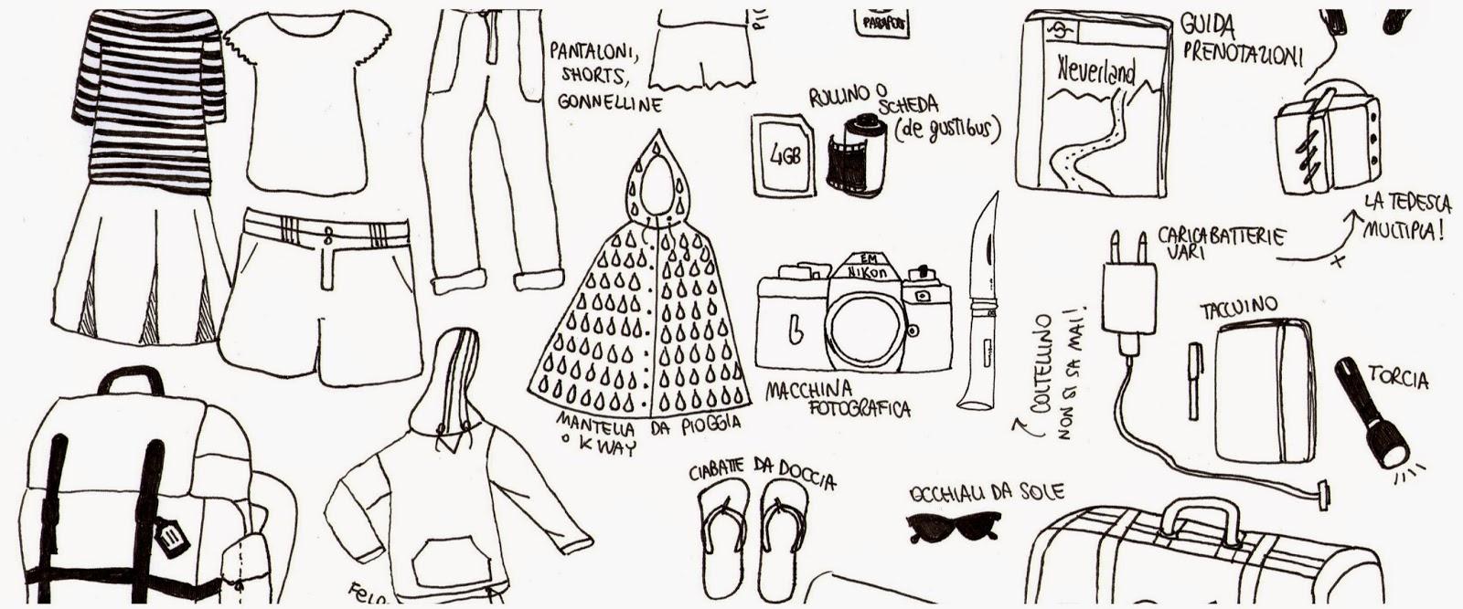 Cosa mettere in valigia - Lista cose da portare in viaggio ...