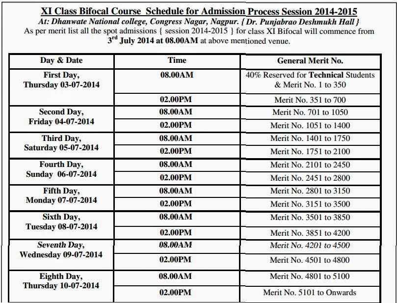 11th Admission Timetable 2014
