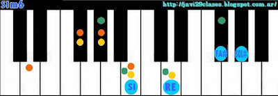 acordes de piano organo o teclado menores con sexta  m6