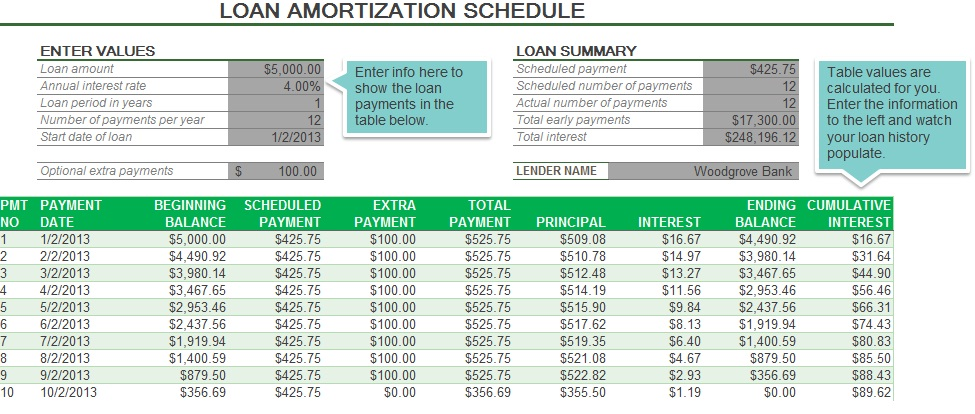 amortization calculator loan