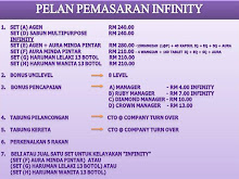 PELAN PEMASARAN SET REPEAT INFINITY