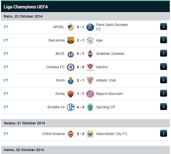 Hasil Pertandingan Liga Champions Kamis, 22 Oktober 2014