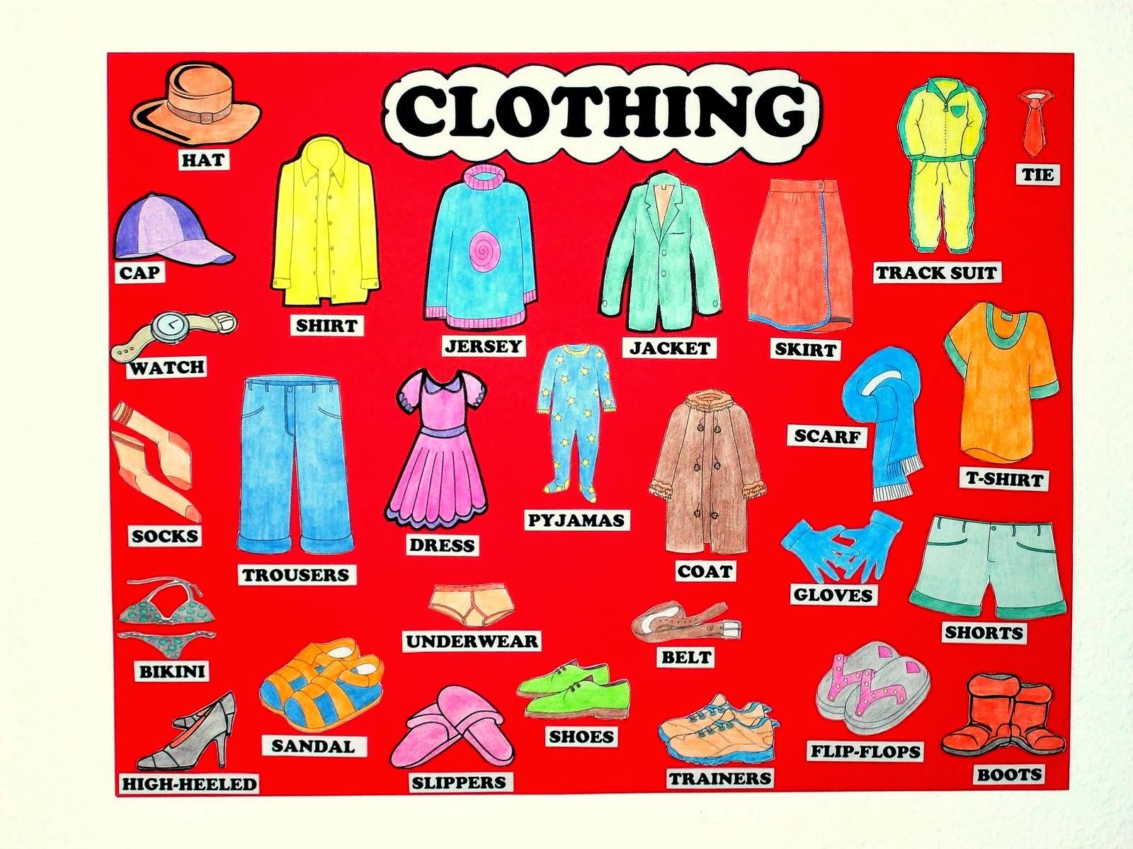 English course : Dibujos de prendas de vestir en ingles from personalpresentationofjuancaramirez.blogspot.com size 1600 x 1199 jpeg 346kB