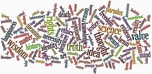 Triết học phương Tây - Các chủ đề lớn