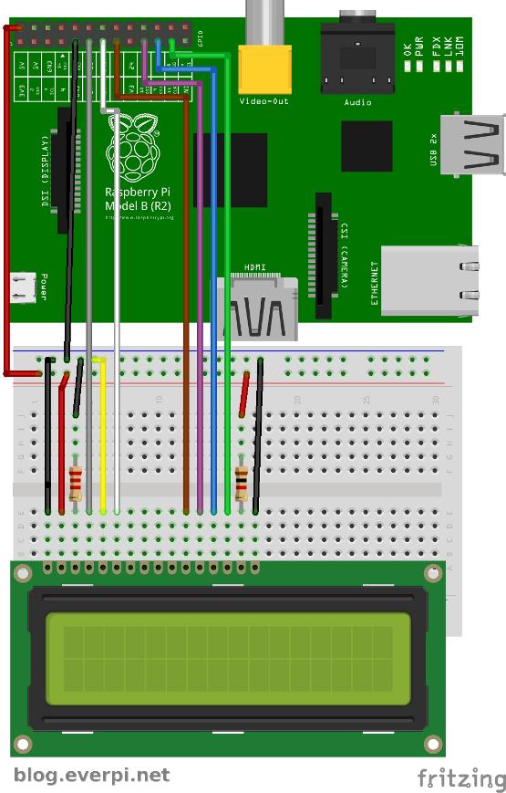 Diagrama de ligação do LCD 16x2 com o Raspberry Pi