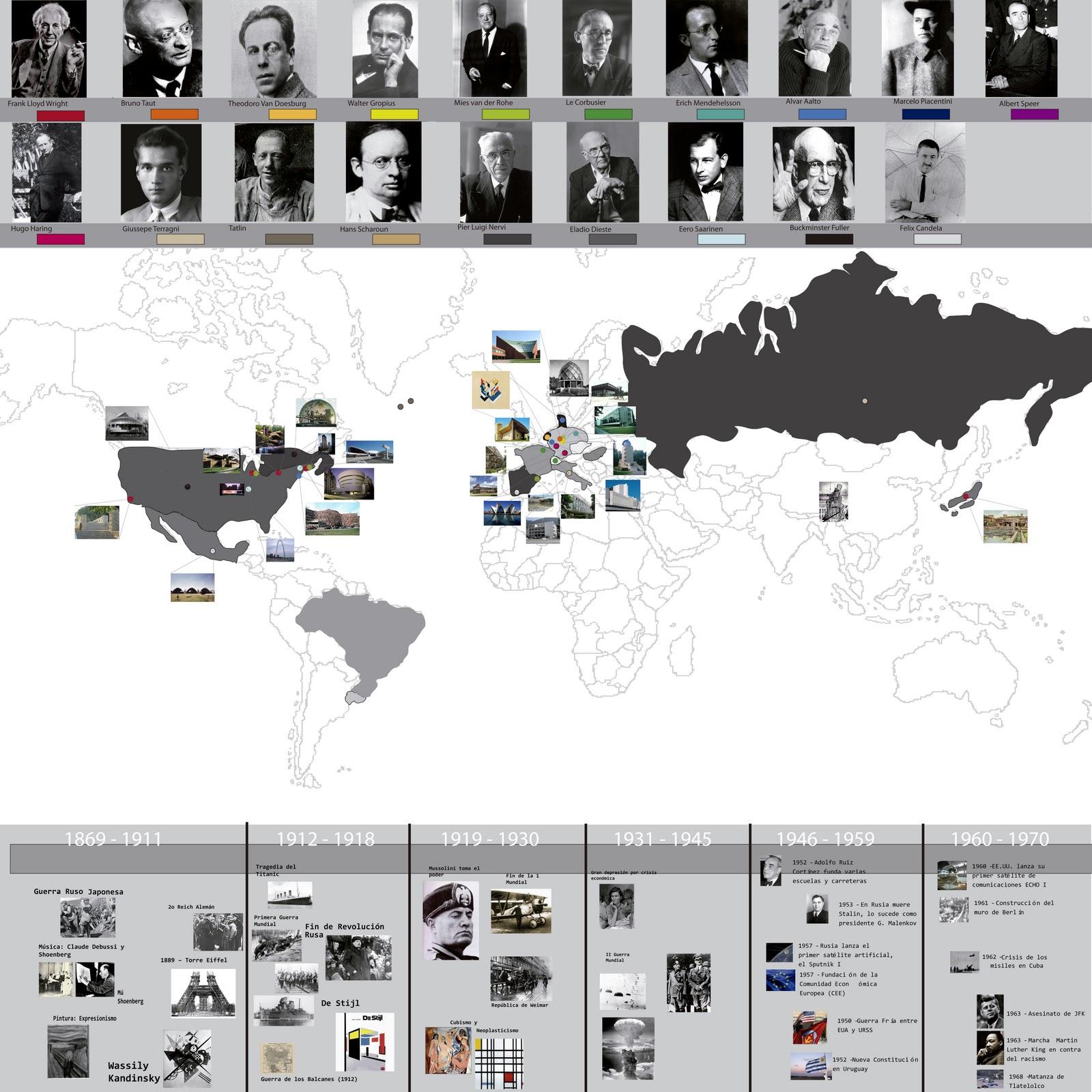 Sociolog a de los espacios y de los actores linea del for Arquitectura en linea