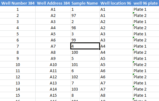Excel Template For Mapping Four 96 Well Plates To One 384 Well Plate