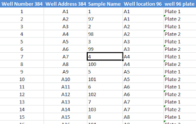 Excel template for mapping four 96 well plates to one 384 well plate 384 well plate layout and a summary list maxwellsz