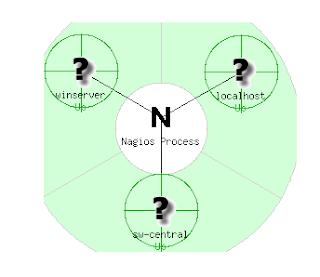 Iconos mapa Nagios