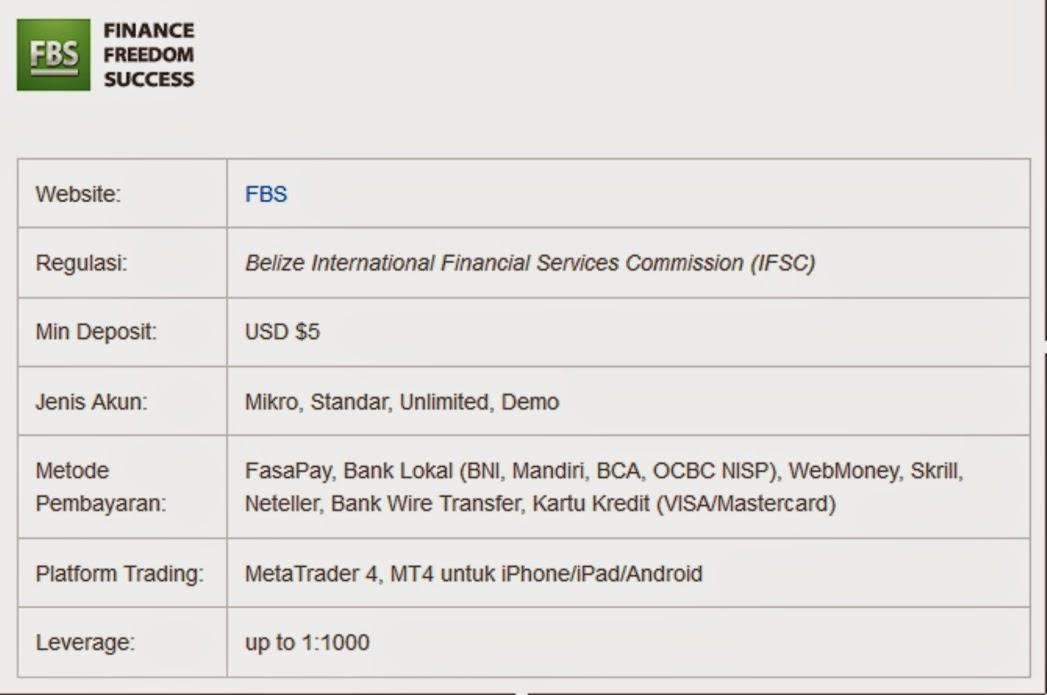 10 broker forex terbaik di indonesia xls