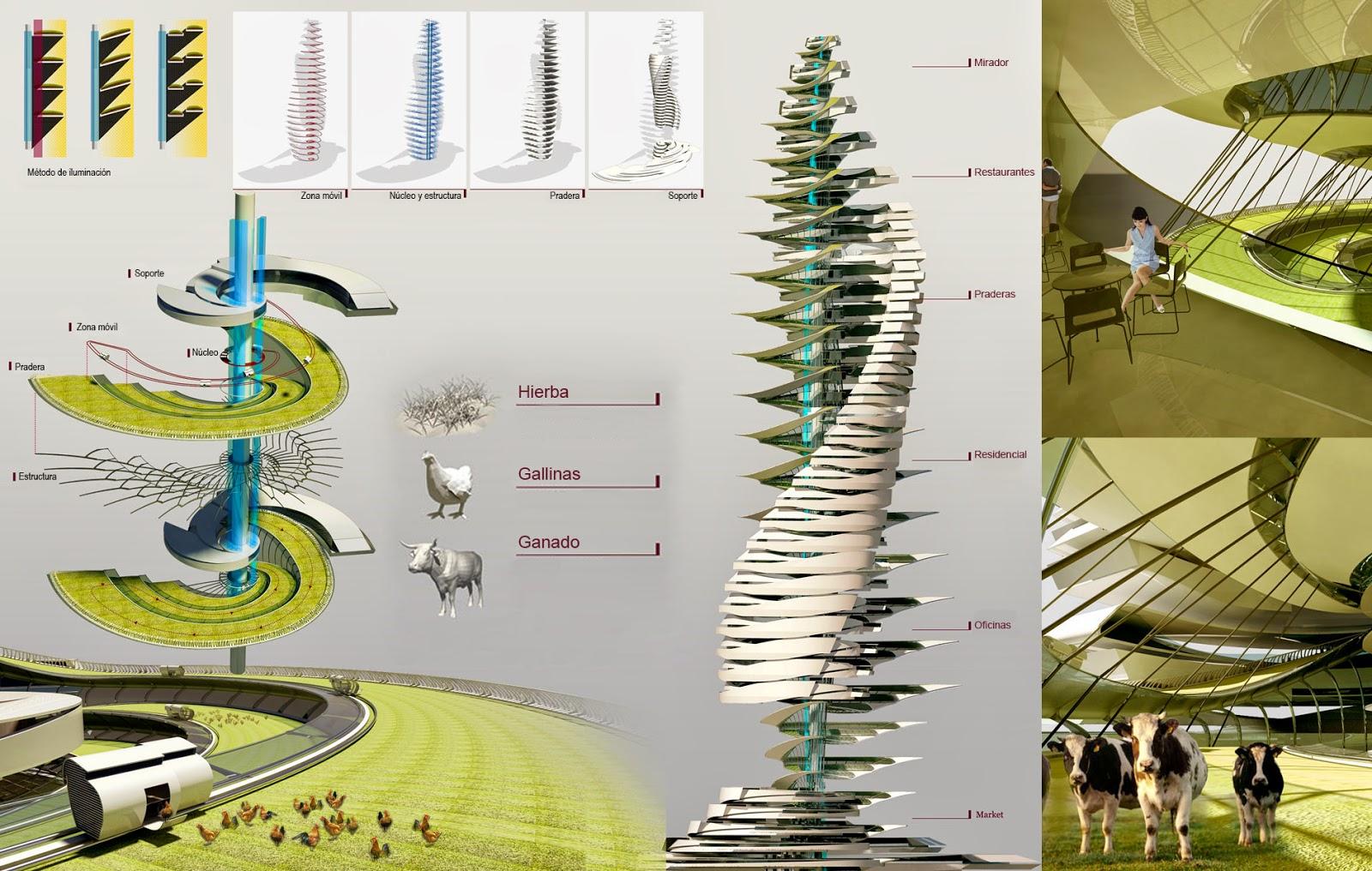 proyecto de la torre granja simbiosis