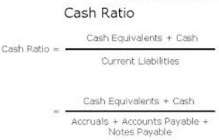Pengertian Cash to current liabilities ratio