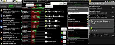 Titanium Backup PRO v6.0.4 Apk Full Unlocked for Android
