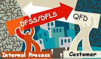 (illustration - dfss/dfls vs qfd)