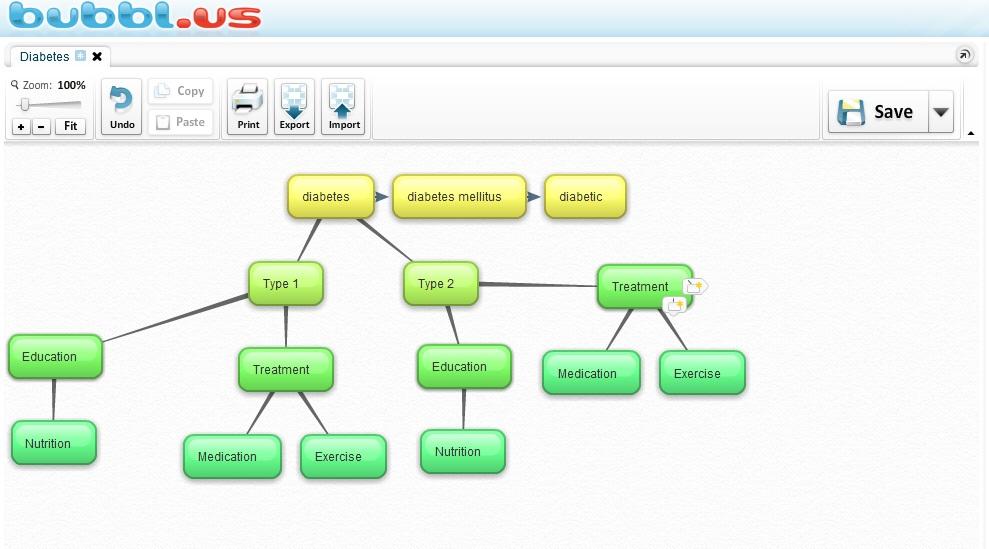 bubbl.us graphic organizer