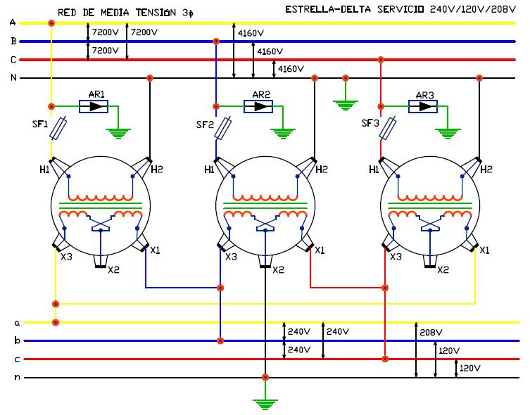Conexión estrella-delta de banco de transformadores trifásicos