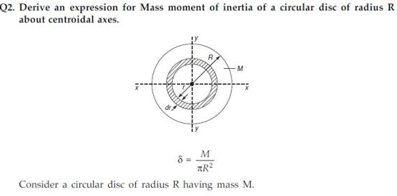 Mass Moment Of Inertia Circular Ring
