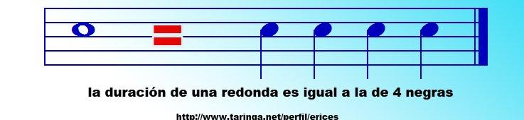 Teoría Completa de la Música (actualizado)