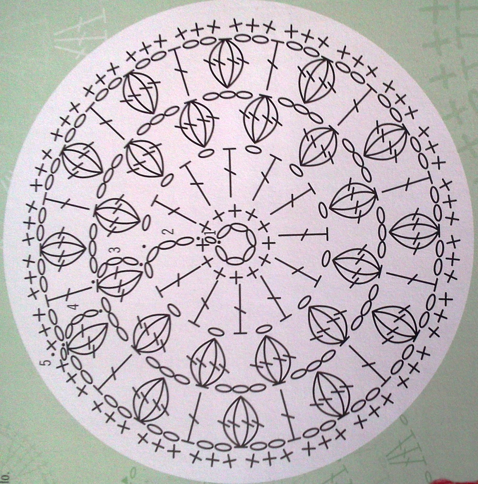 TresP craft blog: MANTA (O COLCHA???) CON PATRÓN