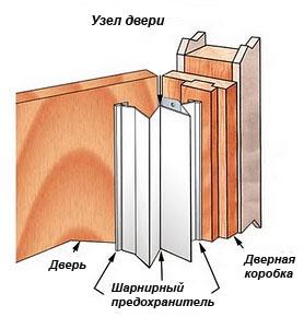 Изобретение в строительстве