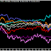 Todays market : Metal & IT stocks find favour today