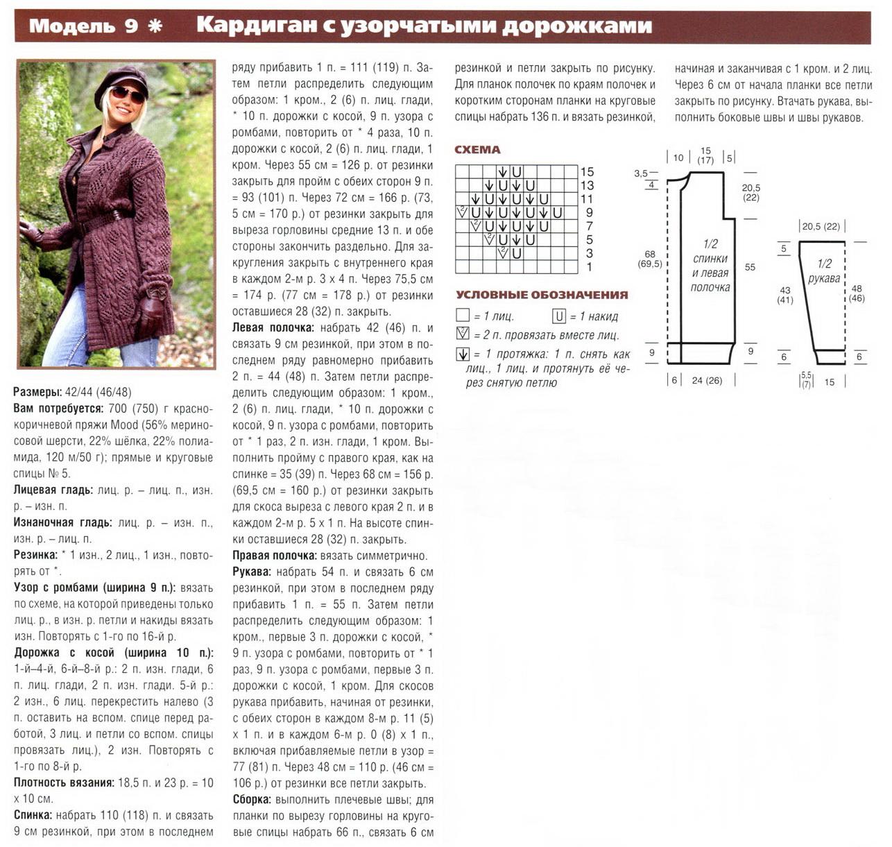 Схемы вязания кардигана крючком для начинающих с описанием 56