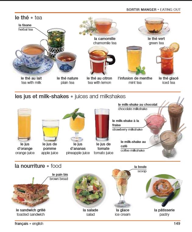 Franc s gastronom a uicui franc s 2 el cafe el - Dictionnaire cuisine francais ...