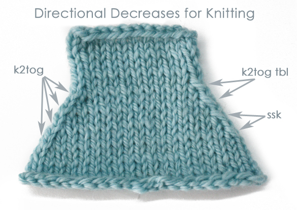 Knitting 4 Stitch Decrease : Stitch and Chat: Aha Moments in Knitting Class