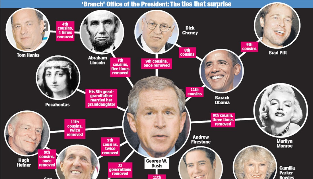 Newshocker Distant Cousins Dick Cheney Barack Obama