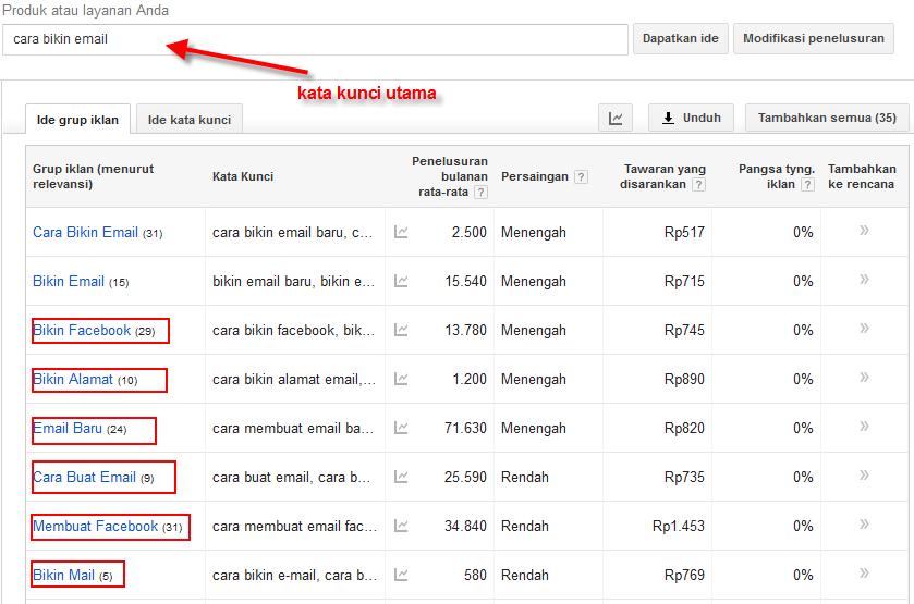 Menemukan LSI Keyword menggunakan google Adword