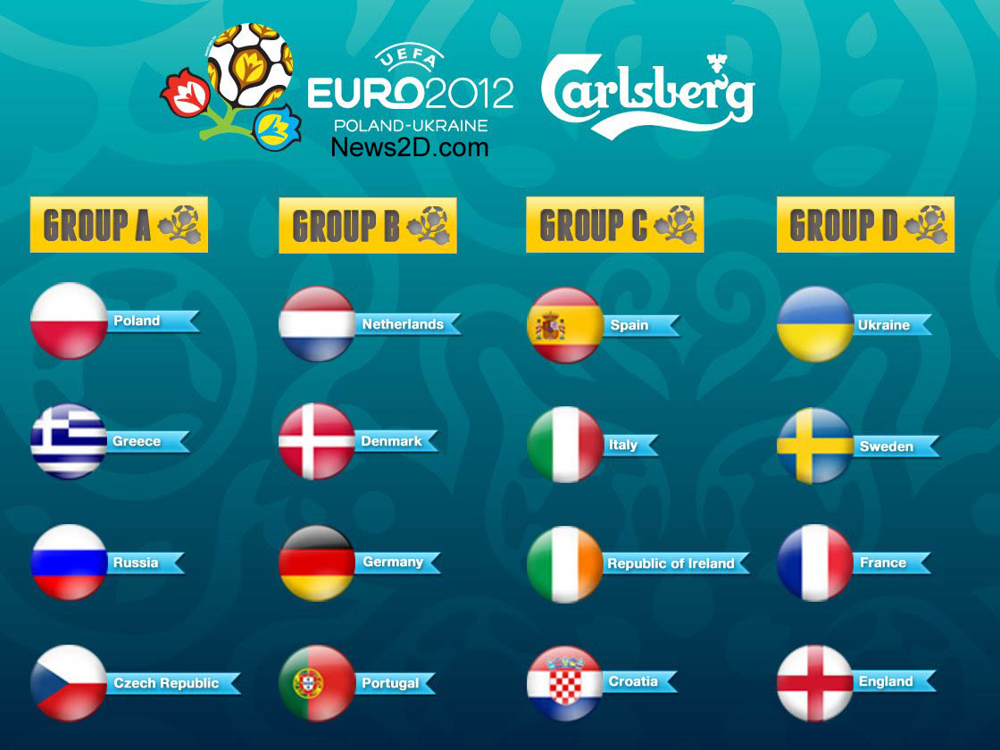 Uefa Euro 2012 Logo Euro 2012 Wallpapers Watch Live