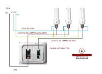 doble interruptor