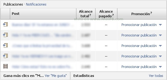 Alcance total Facebook