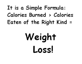Simple Weight Loss Formula: Calories Burned > Calories Eaten of the Right Kind = Weight Loss