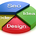 How To Hire Cost Effective SEO Services