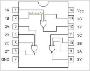 konfigurasi ic 7427
