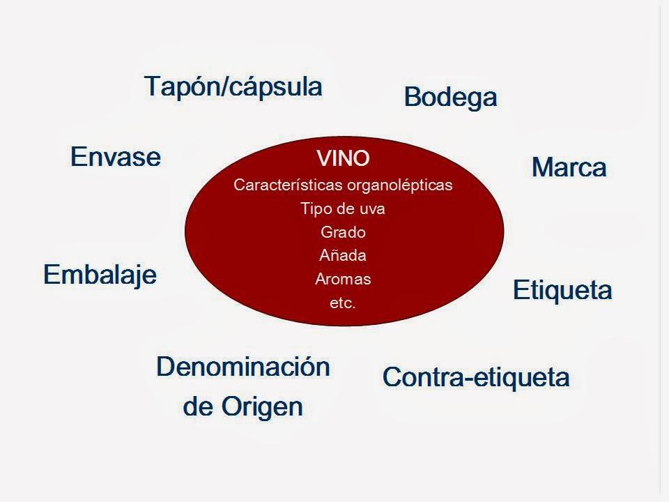 Imagen-Producto-Vino-Marketing