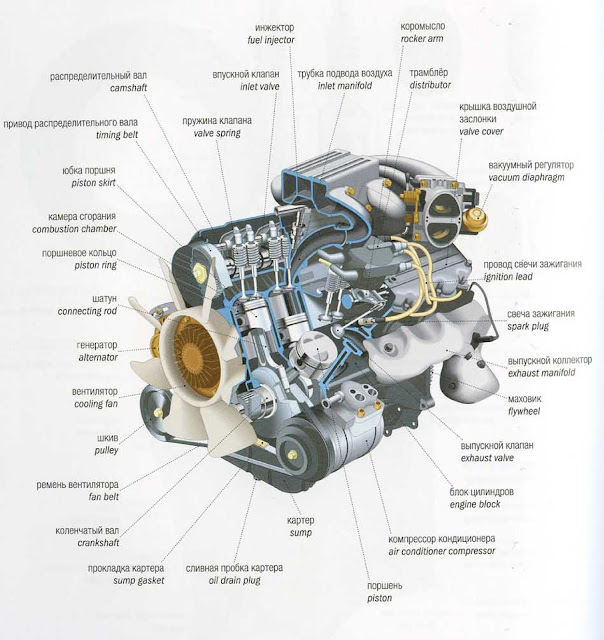 car's petrol engine