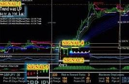 Indikator forex range harian metro