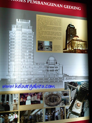 Museum Mahkamah Konstitusi