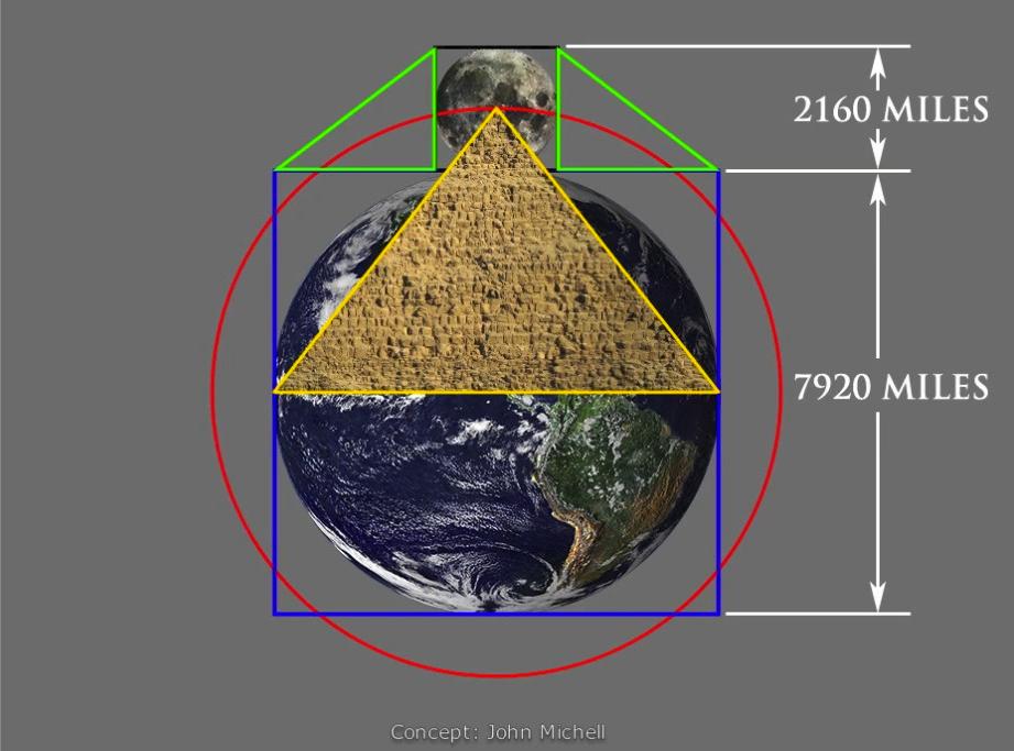 Заметки от Кобры и по конференции  IS:IS  в Констанце, 21-22 марта 2015 Части 1-4 Squarecircle