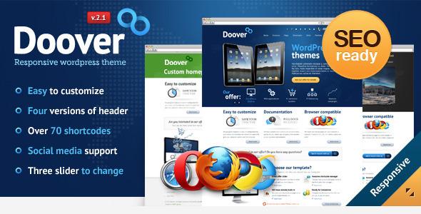 App developers WordPress Themes