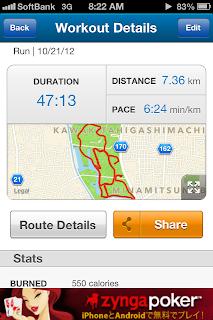 47mins ran 7.36km