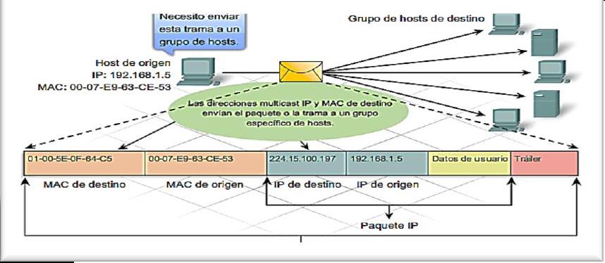 Ventajas y desventajas de los concentradores y conmutadores Ethernet ...