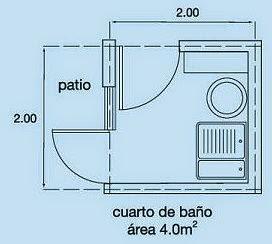medidas baño