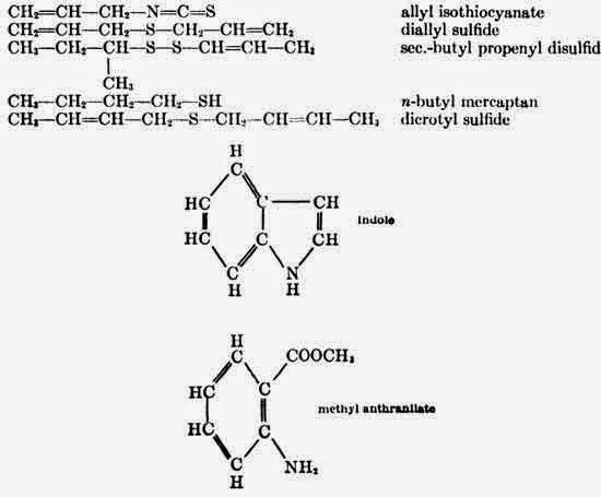 Natural occurring volatile Sulfur and Nitrogen containing compounds